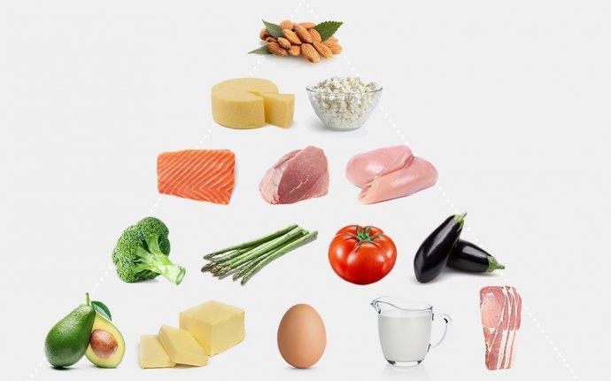 Жиру — жир: Как похудеть на безуглеводной диете — Wonderzine